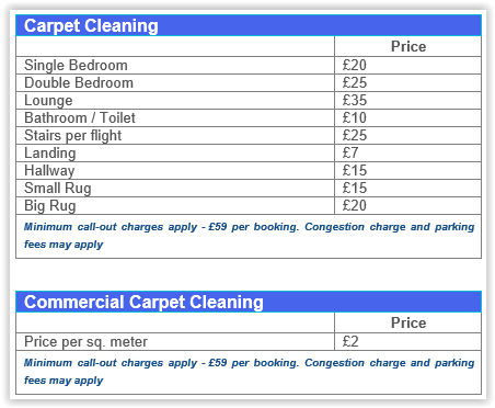 Carpet steam cleaning prices Fulham