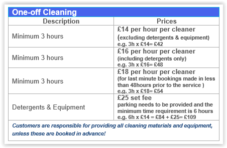 One-off cleaning Fulham prices