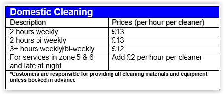 domestic cleaning fulham  prices