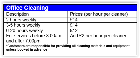office cleaning fulham price